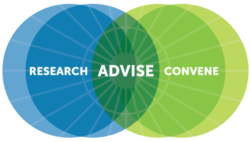 NRTEE Process Diagram - Research, Cpnvene, Advise