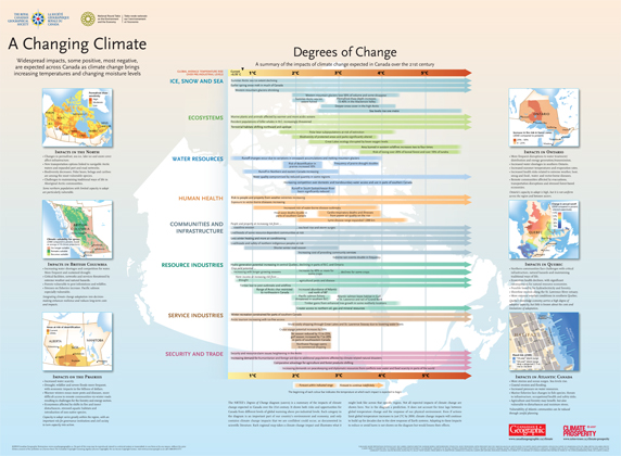 Degrees of Change - NRTEE and RCGS Poster Map
