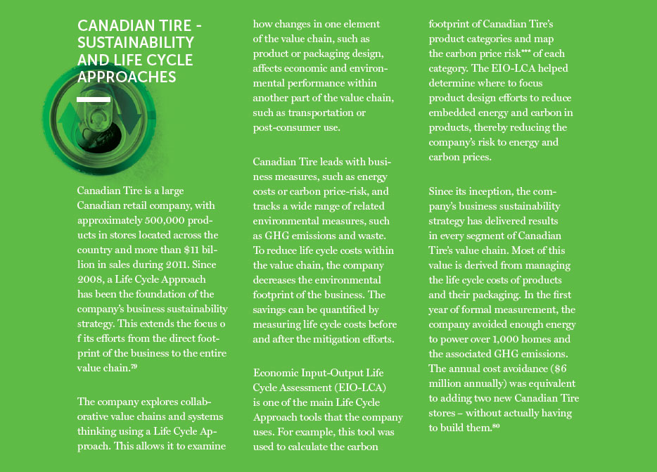 Canadian Tire Sustainability and Life Cycle Approaches