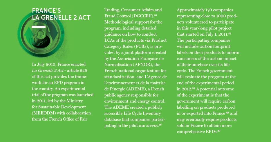 France's La Grenelle 2 Act